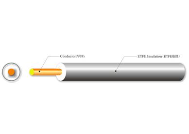 UL 10584 高温电子线