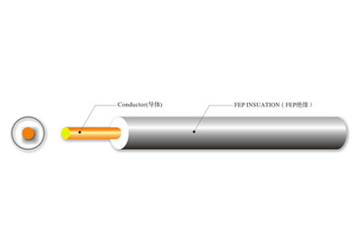UL 1331 高温铁氟龙线