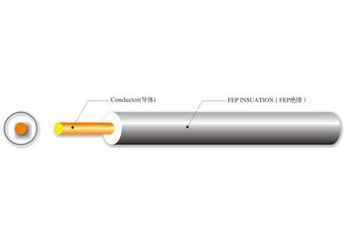 UL 1332 高温铁氟龙线