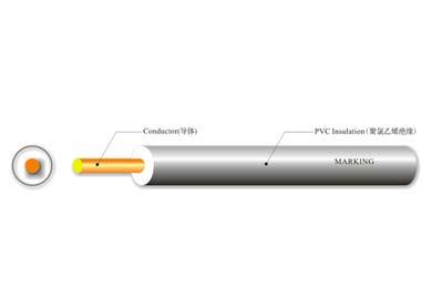 UL 10272 PVC绝缘线