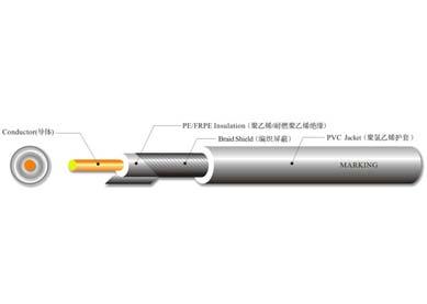 UL 1365 单芯屏蔽线