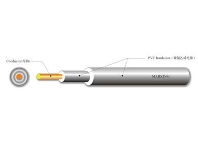 UL 1672  加强型电子线