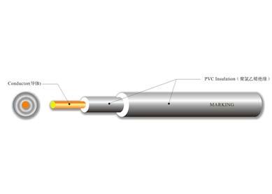 UL 1617 加强型电子线