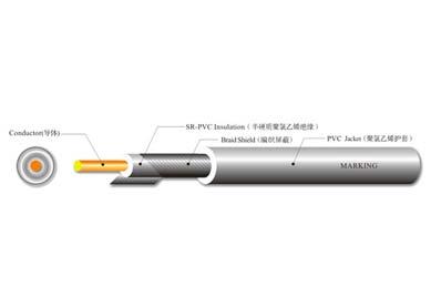 UL 1571 缠绕屏蔽线