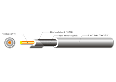 UL 1354 极细同轴电缆